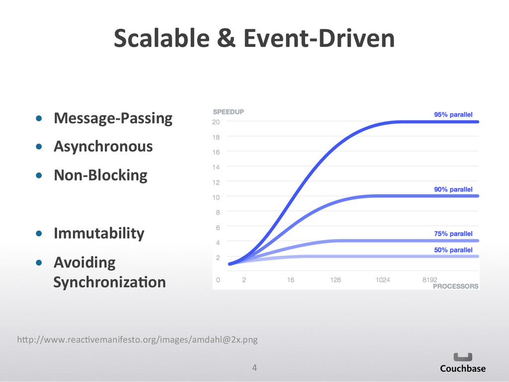 4  Scalable & Event-‐Driven  • Me...