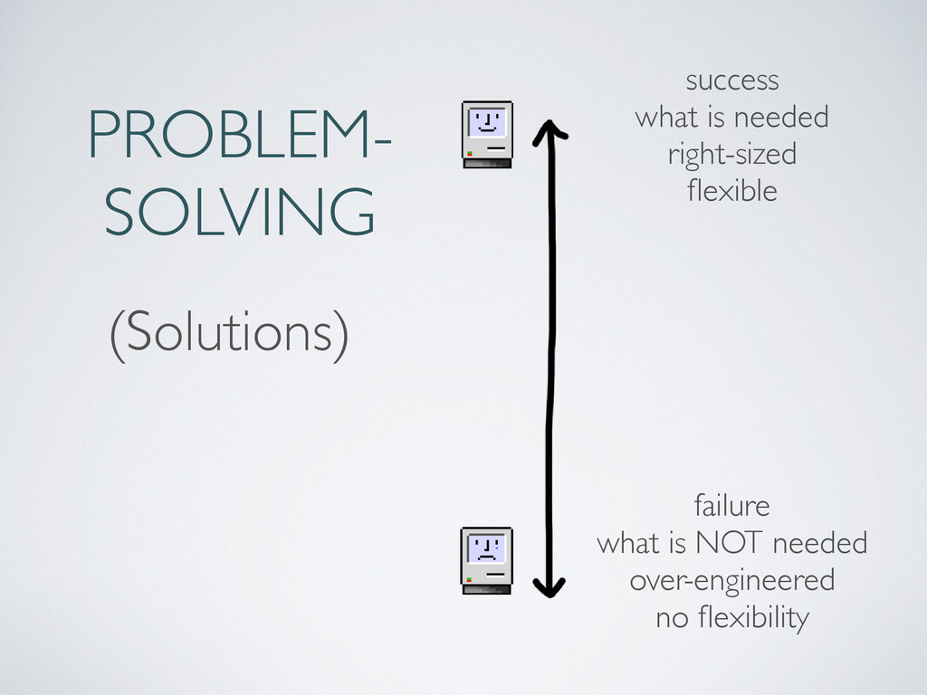 PROBLEM-	 