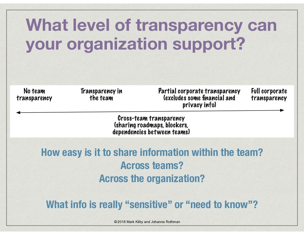What level of transparency can your organizatio...