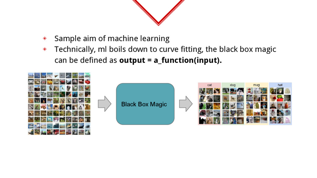 ◈ Sample aim of machine learning ◈ Technically,...