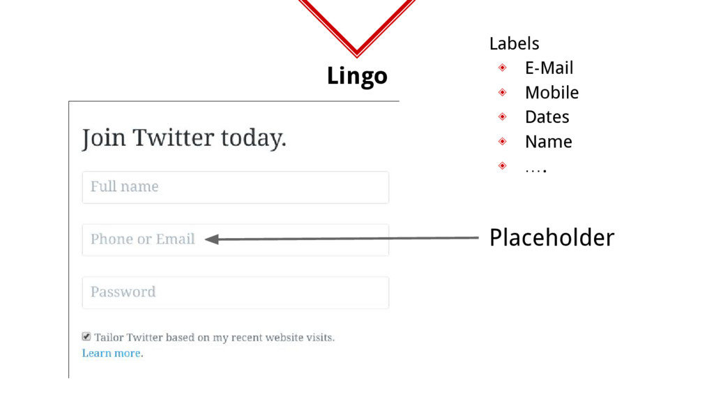 Lingo Placeholder Labels ◈ E-Mail ◈ Mobile ◈ Da...