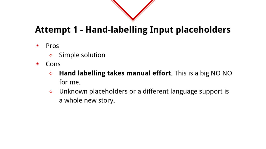 Attempt 1 - Hand-labelling Input placeholders ◈...