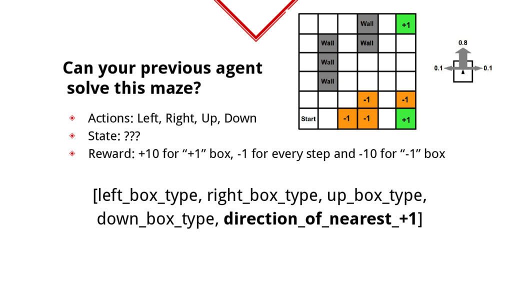 Can your previous agent solve this maze? ◈ Acti...