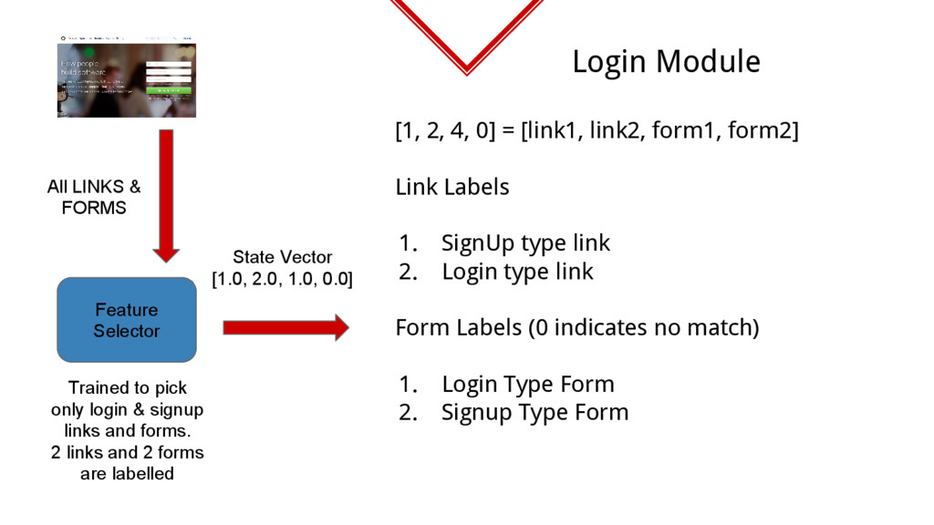 Feature Selector All LINKS & FORMS State Vector...
