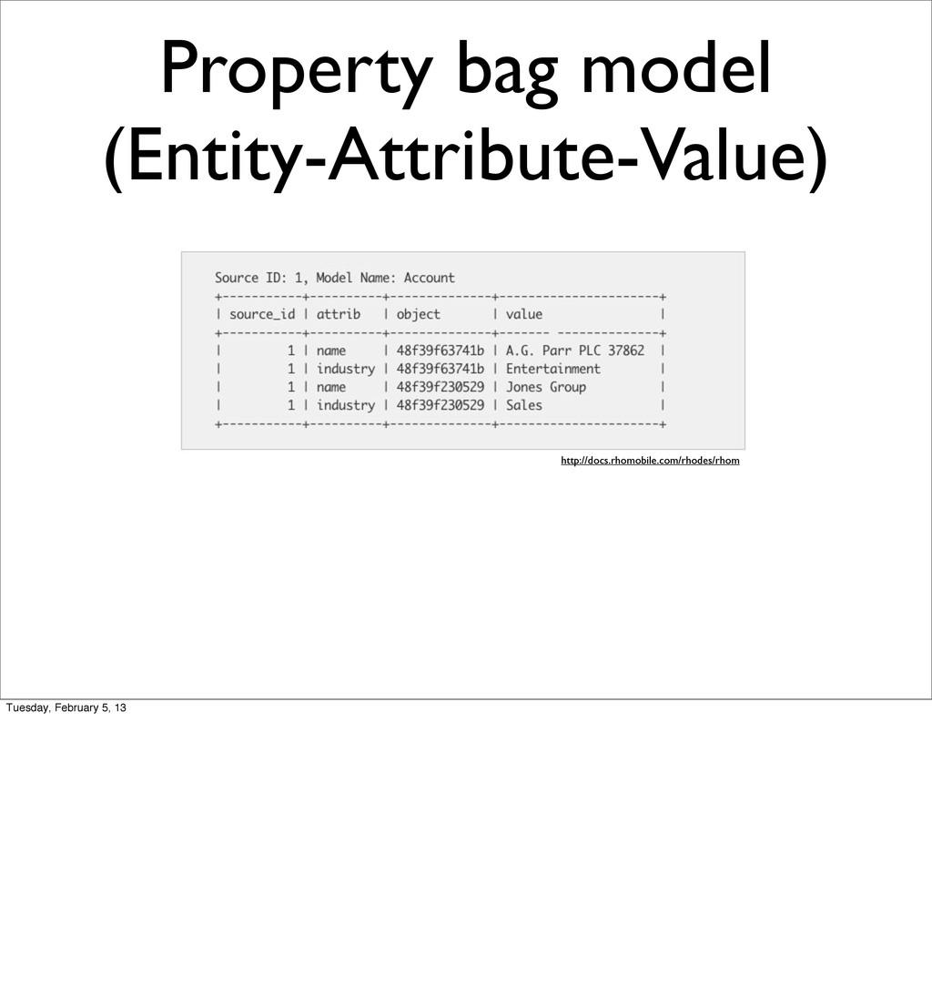 Property bag model (Entity-Attribute-Value) htt...