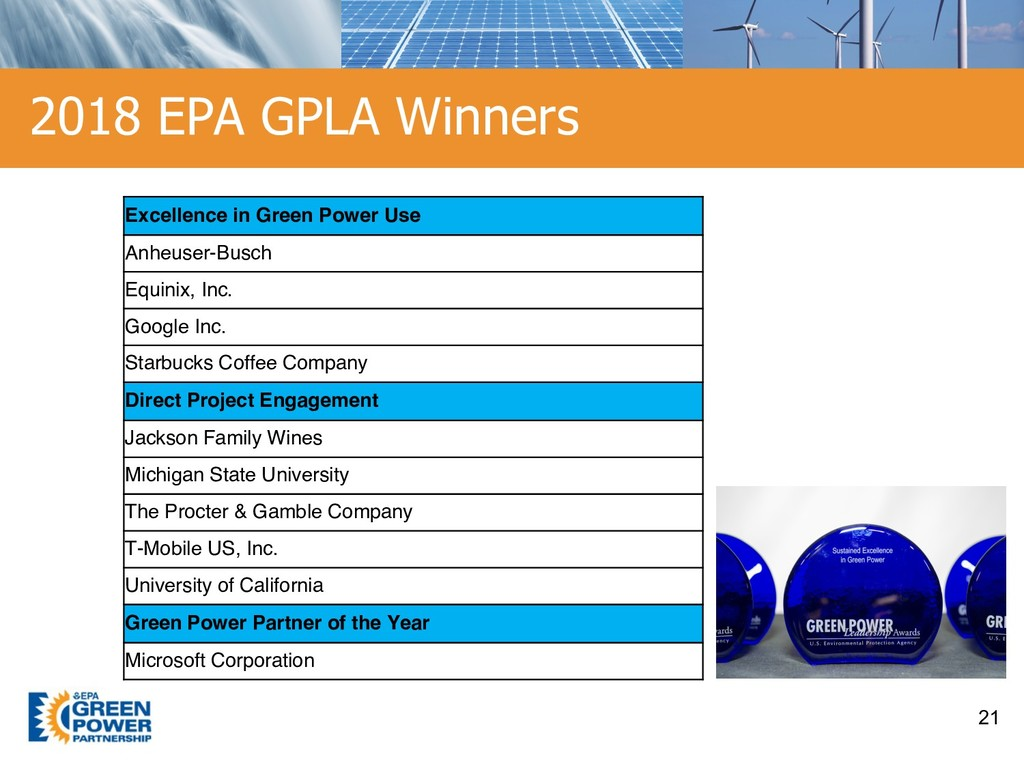 2018 EPA GPLA Winners 21 Excellence in Green Po...