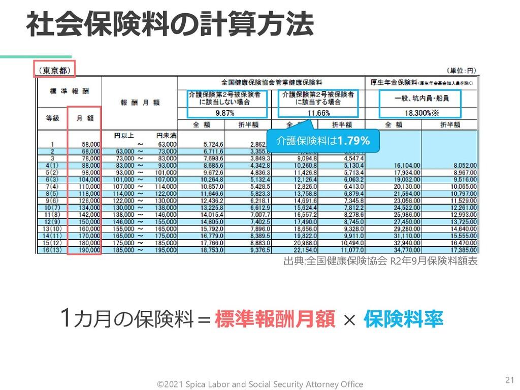 社会保険料の計算方法 1カ月の保険料=標準報酬月額 × 保険料率 介護保険料は1.79% ©2...