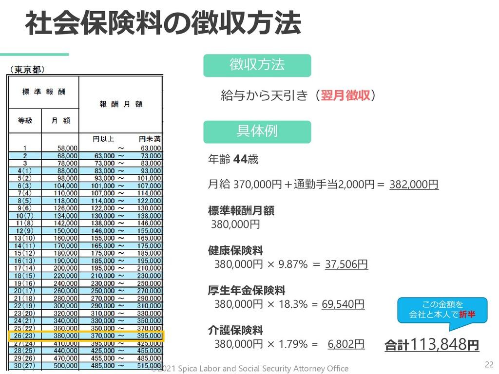 社会保険料の徴収方法 給与から天引き(翌月徴収) 年齢 44歳 月給 370,000円+通勤手...