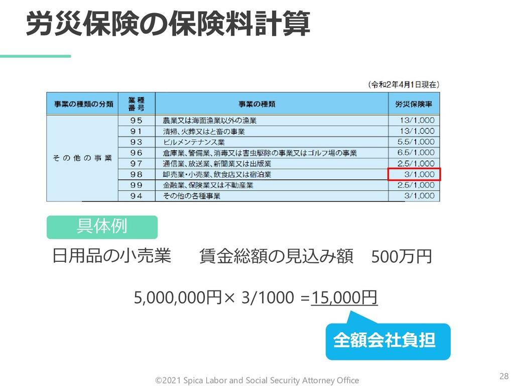 労災保険の保険料計算 具体例 日用品の小売業 賃金総額の見込み額 500万円 5,000,00...