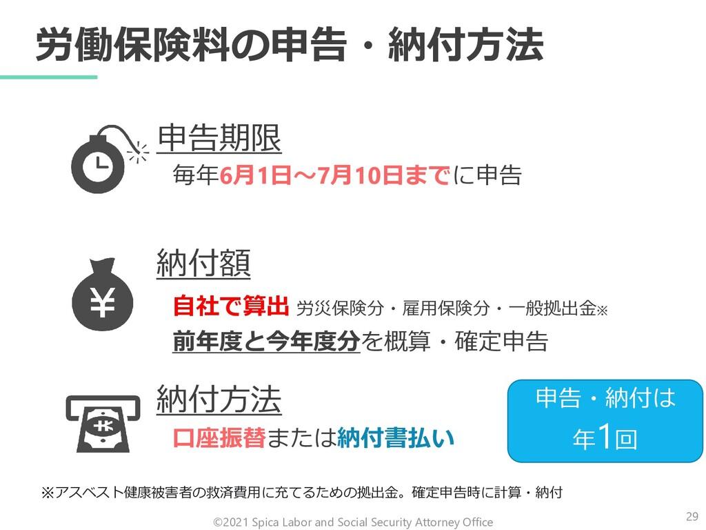 労働保険料の申告・納付方法 毎年6月1日~7月10日までに申告 申告期限 自社で算出 労災保険...