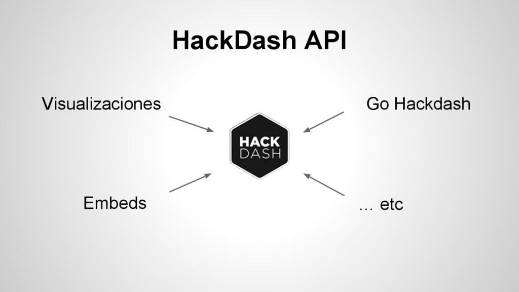 HackDash API Visualizaciones Embeds Go Hackdash...