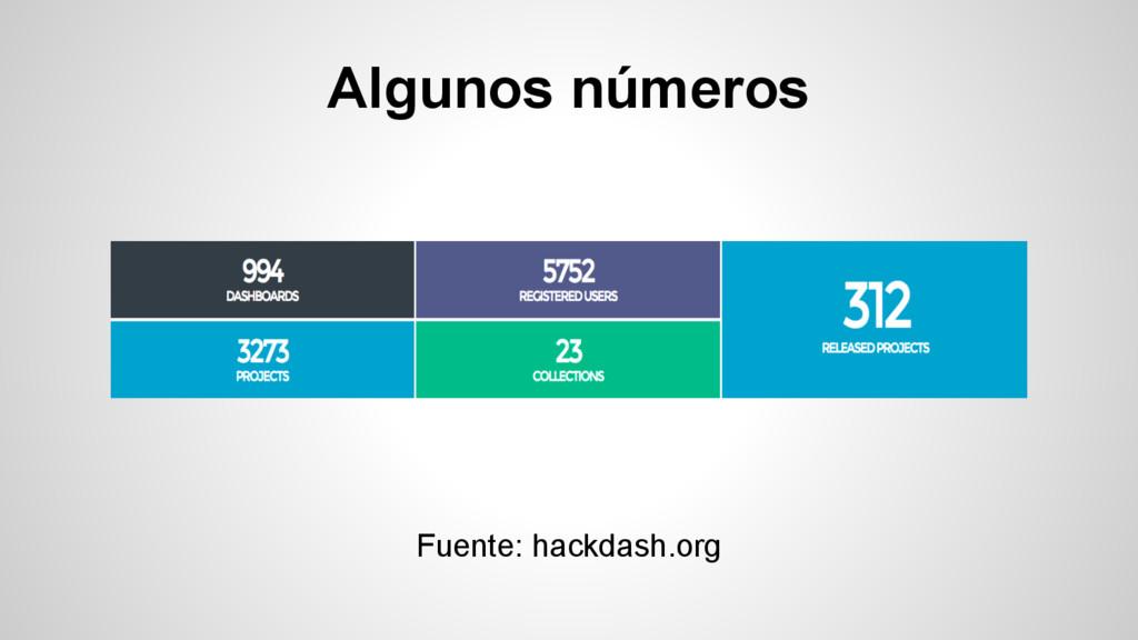Algunos números Fuente: hackdash.org
