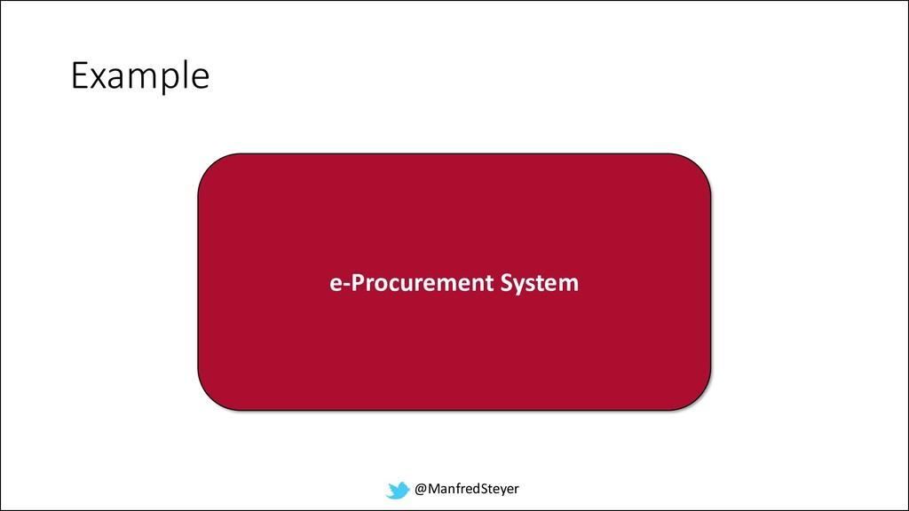 @ManfredSteyer Example e-Procurement System