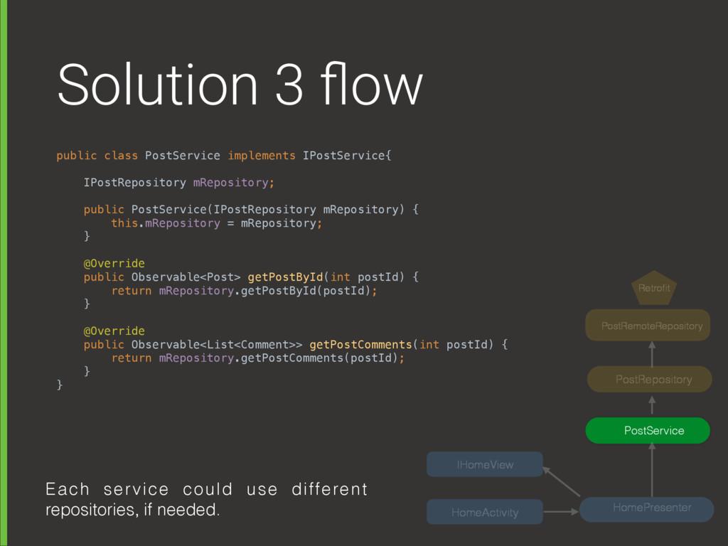 Solution 3 flow public class PostService impleme...