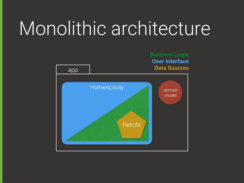 retrofit Monolithic architecture HomeActivity Bu...
