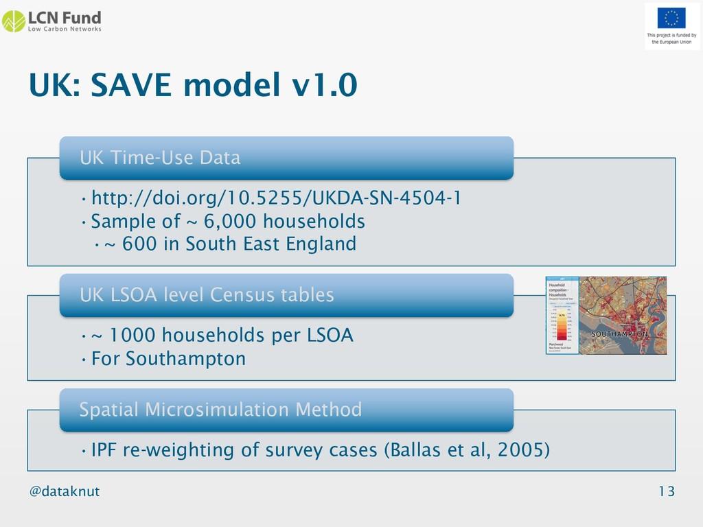 @dataknut UK: SAVE model v1.0 13 •http://doi.or...