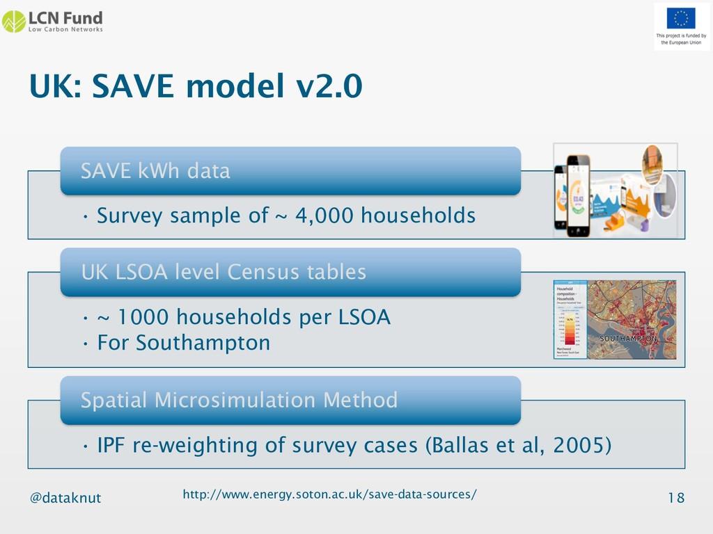 @dataknut UK: SAVE model v2.0 18 • Survey sampl...