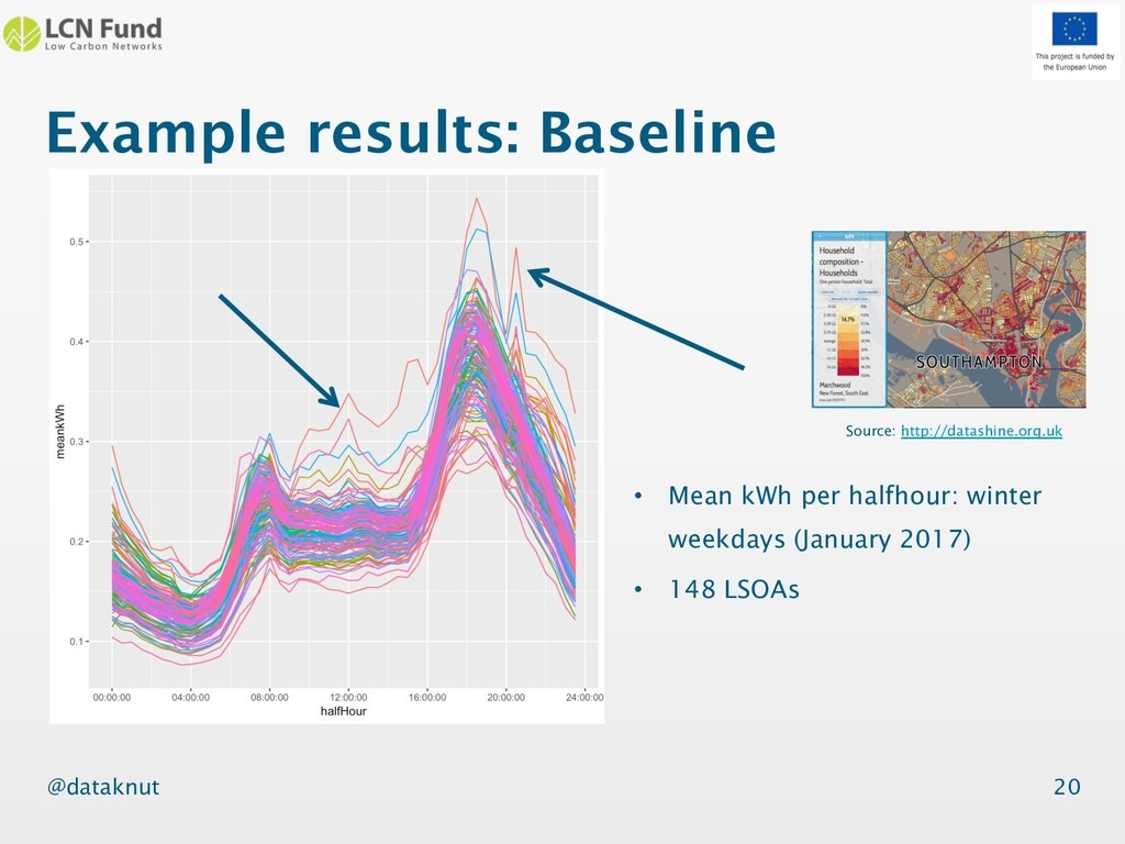 @dataknut Example results: Baseline 20 Source: ...