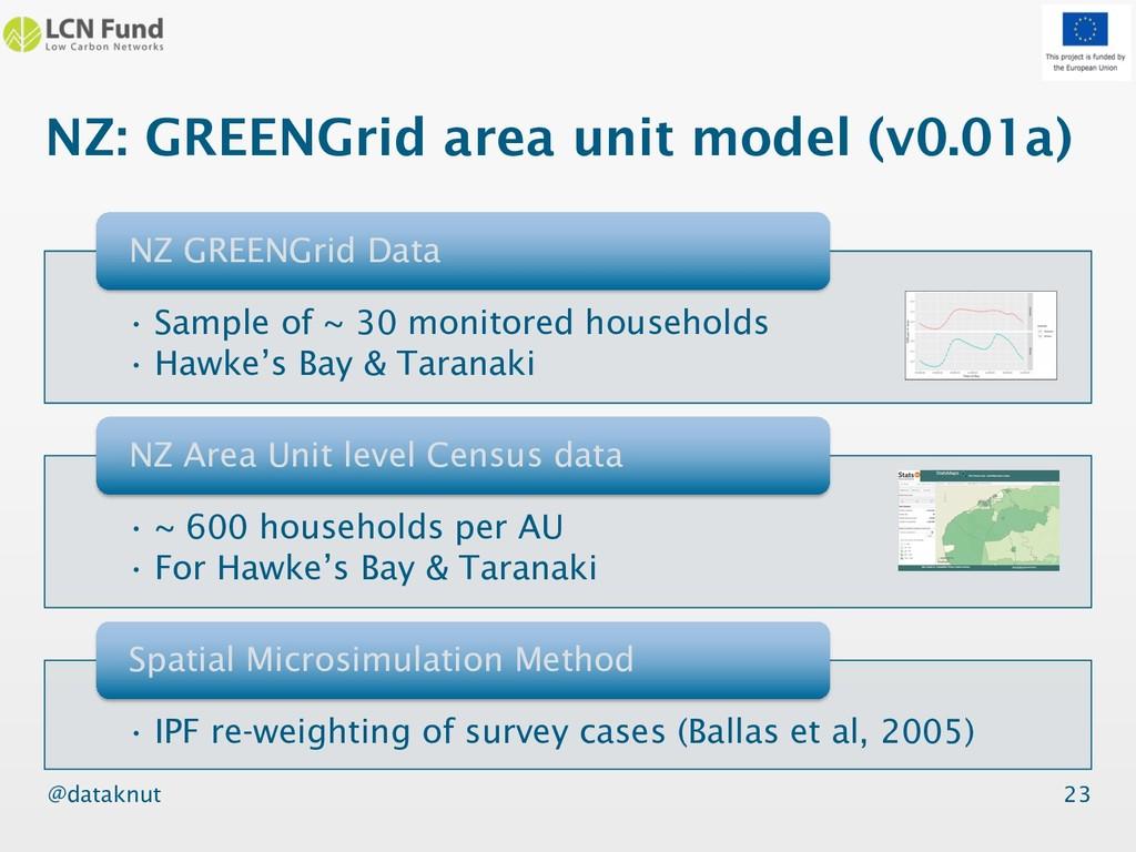 @dataknut NZ: GREENGrid area unit model (v0.01a...