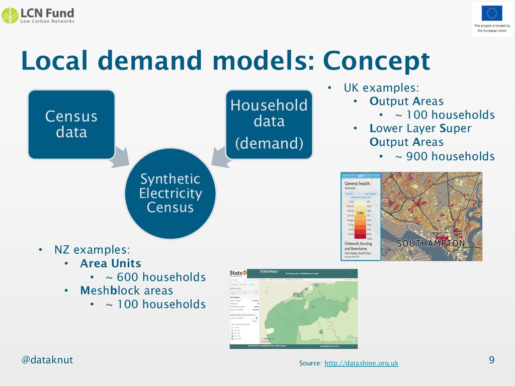 @dataknut Local demand models: Concept Syntheti...