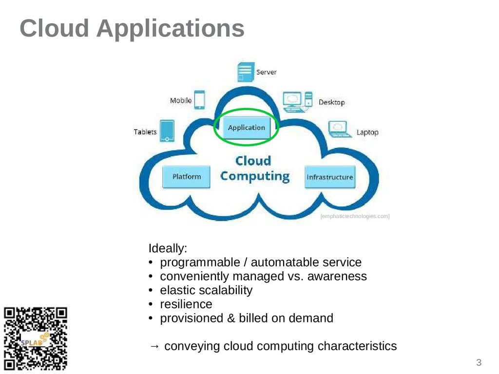 3 Cloud Applications [emphitictechnologies.com]...