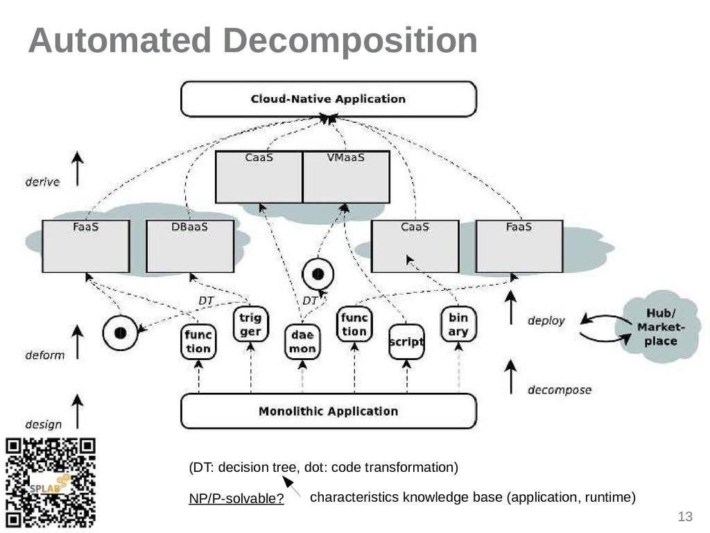 13 Automated Decomposition (DT: decision tree, ...