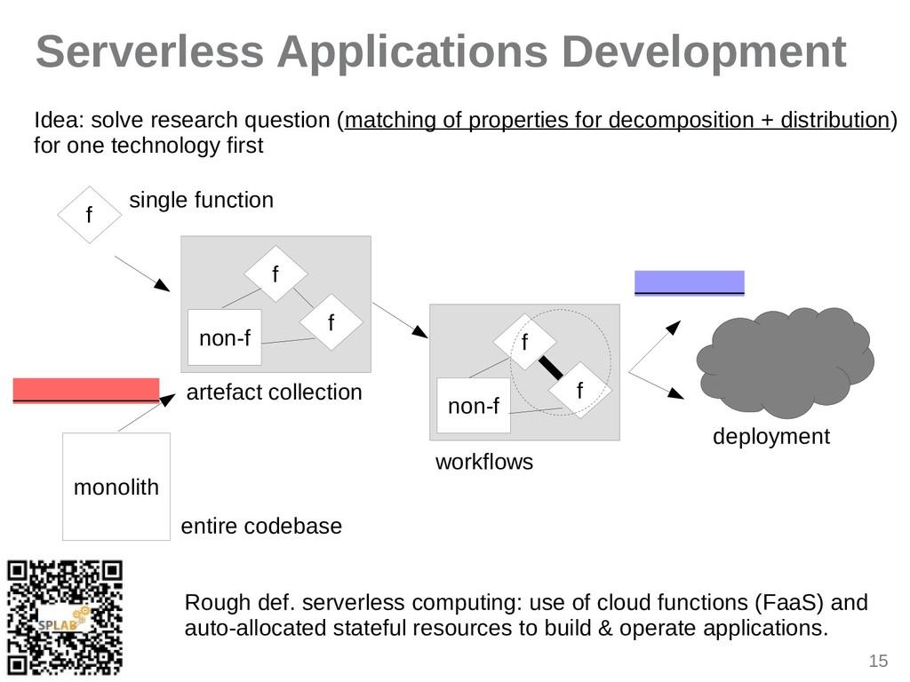15 Serverless Applications Development f f f no...