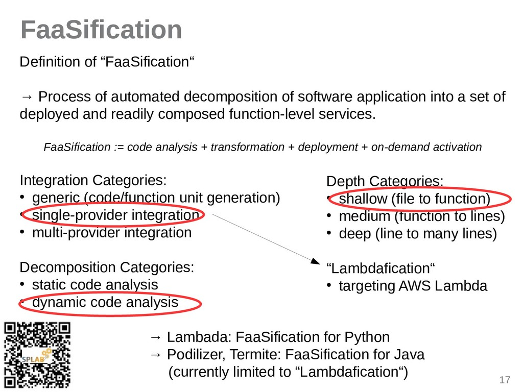 "17 FaaSification Definition of ""FiiSificition"" ..."