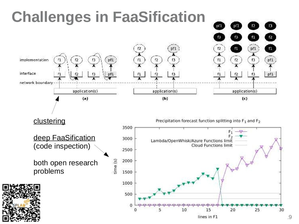 19 Challenges in FaaSification clustering deep ...