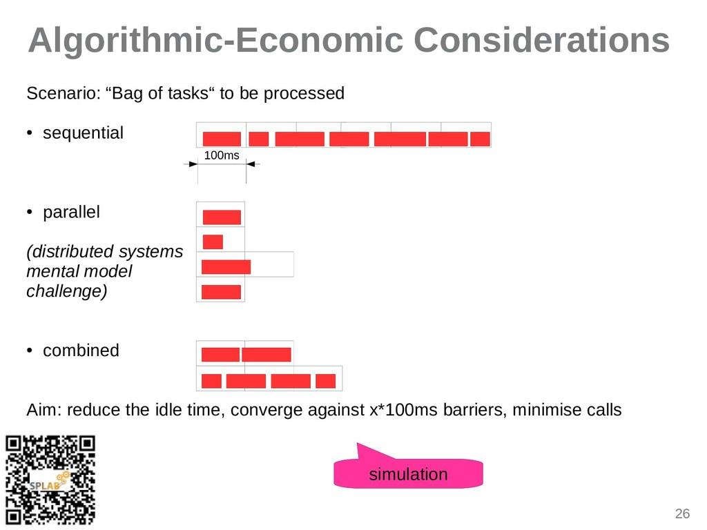 26 Algorithmic-Economic Considerations Scenirio...