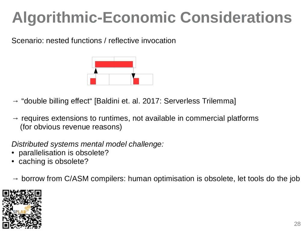 28 Algorithmic-Economic Considerations Scenirio...