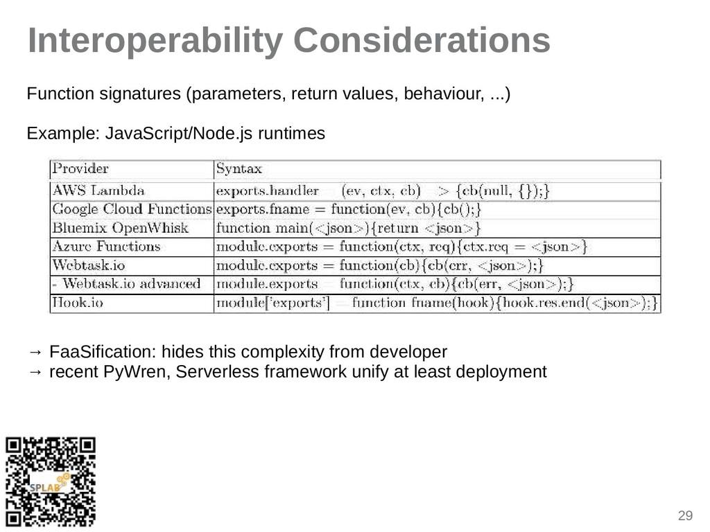 29 Interoperability Considerations Function sig...