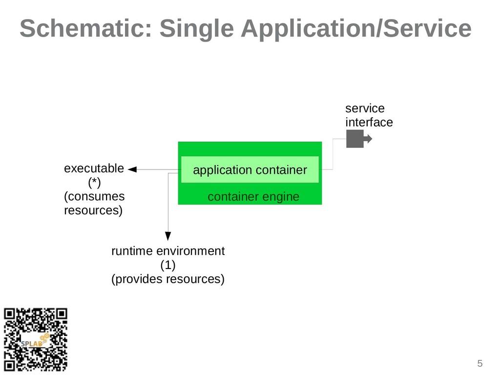 5 Schematic: Single Application/Service ipplici...