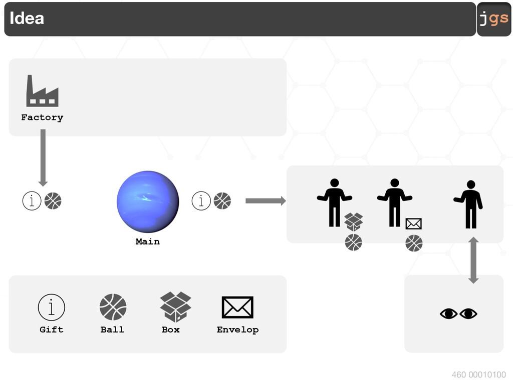 jgs 460 00010100 Idea Main Factory Gift Ball Bo...