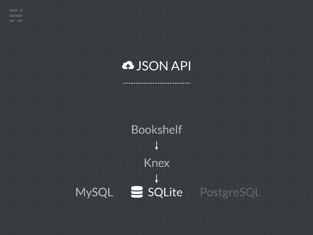 SQLite MySQL PostgreSQL JSON API Knex Bookshelf