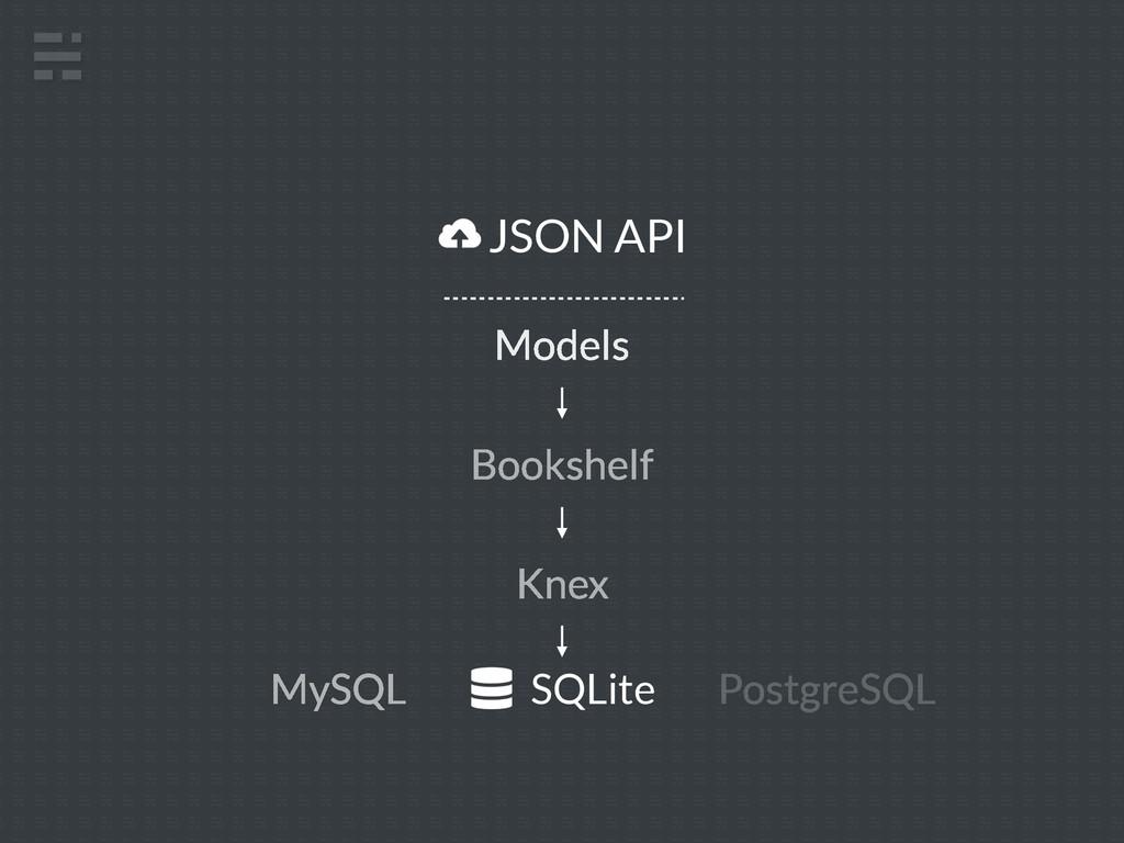 SQLite MySQL PostgreSQL JSON API Knex Bookshelf...