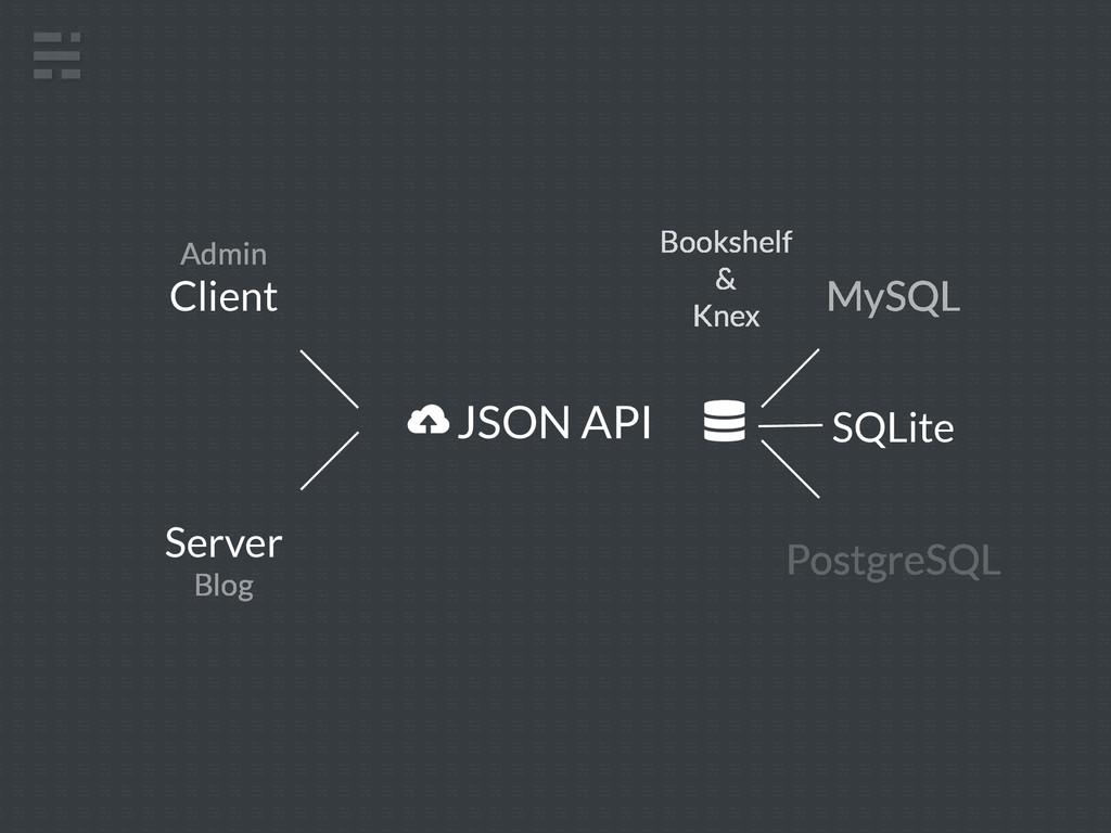 JSON API Client Server Blog Admin SQLite MySQL ...
