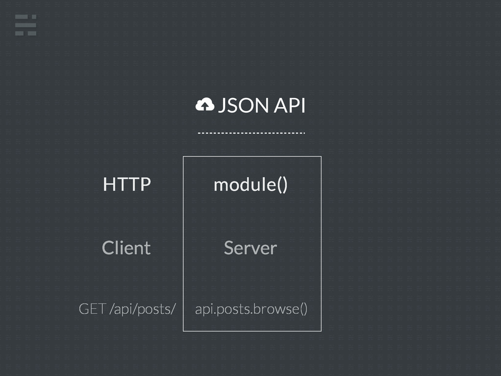 JSON API Client Server HTTP module() GET /api/p...