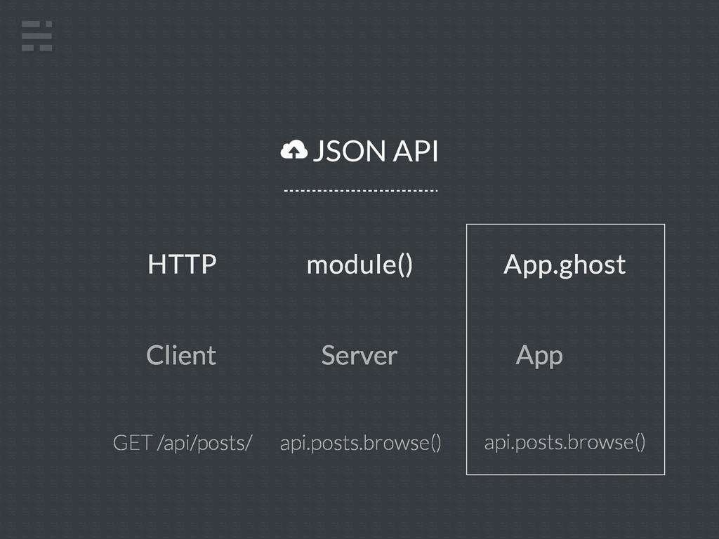 JSON API Client Server HTTP module() App.ghost ...