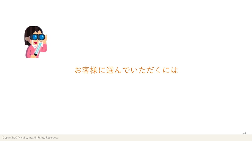 Copyright © V-cube, Inc. All Rights Reserved. お...