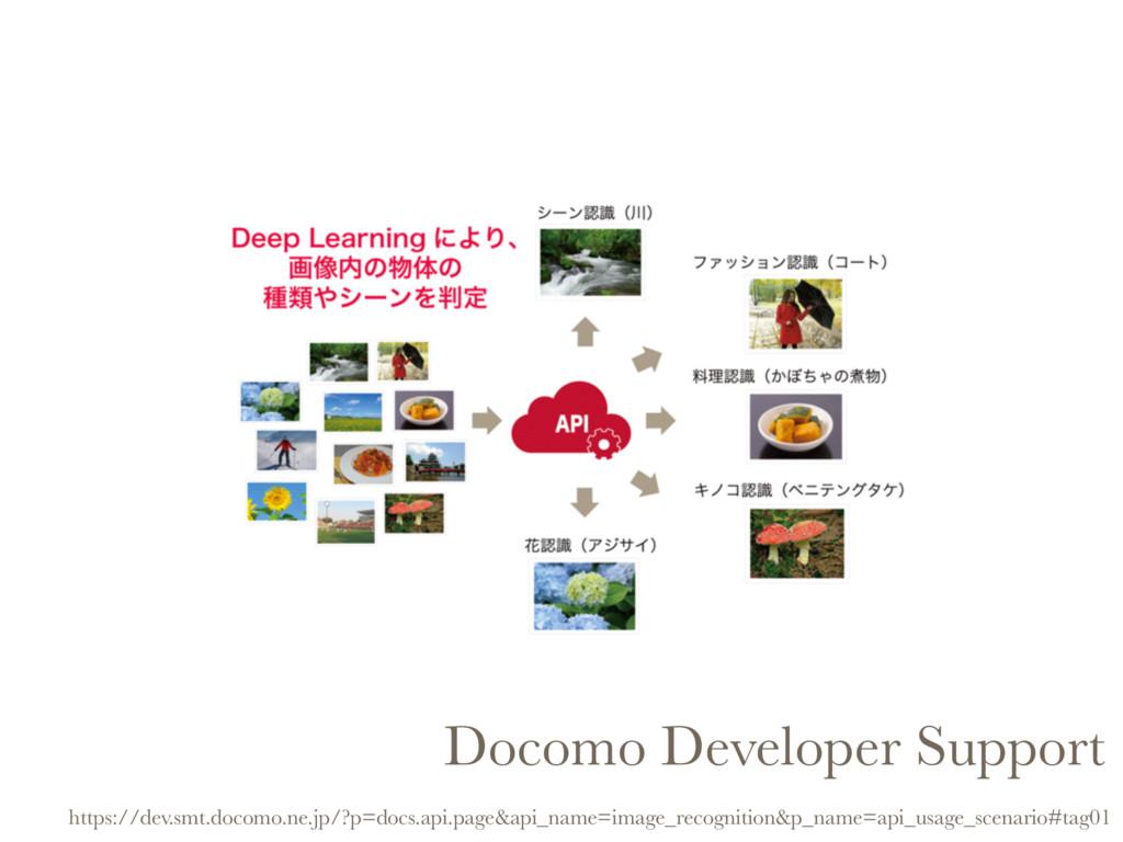 https://dev.smt.docomo.ne.jp/?p=docs.api.page&a...