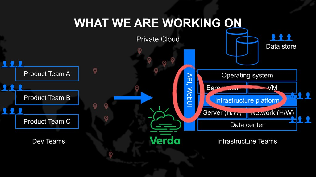 WHAT WE ARE WORKING ON Private Cloud Data cente...