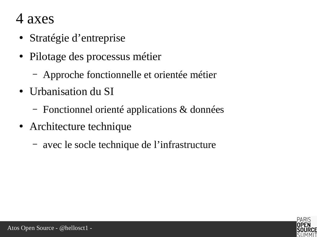 Atos Open Source - @hellosct1 - 4 axes ● Straté...