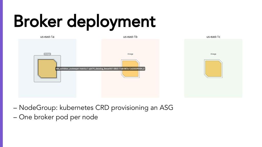 – NodeGroup: kubernetes CRD provisioning an ASG...