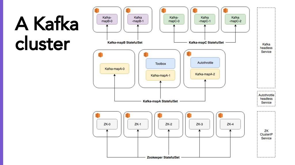 A Kafka cluster