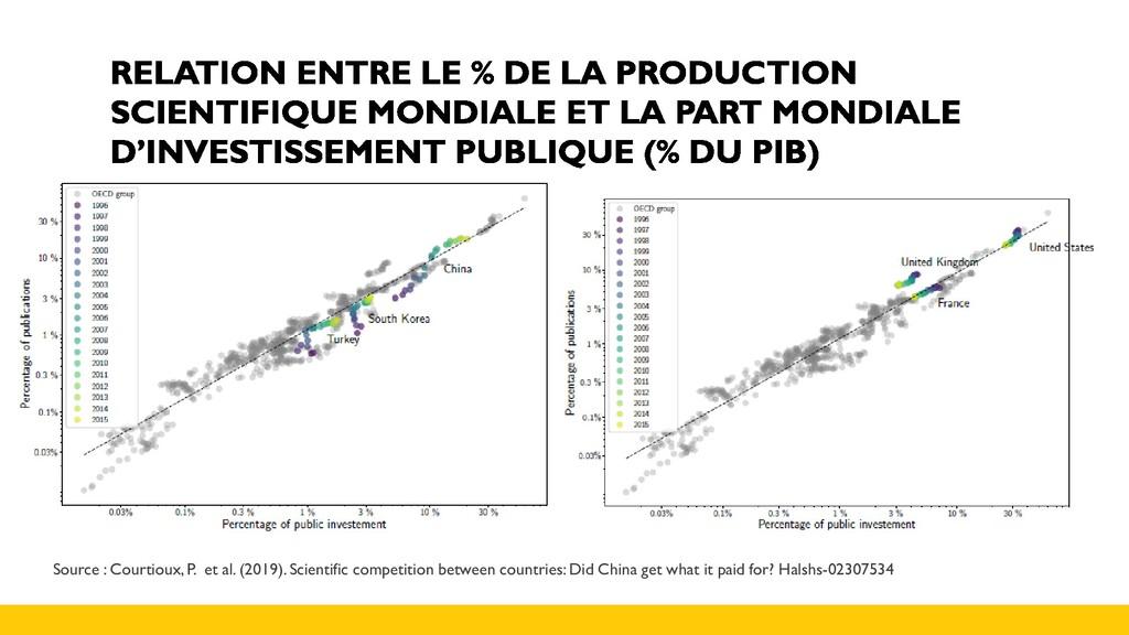 Source : Courtioux, P. et al. (2019). Scientifi...