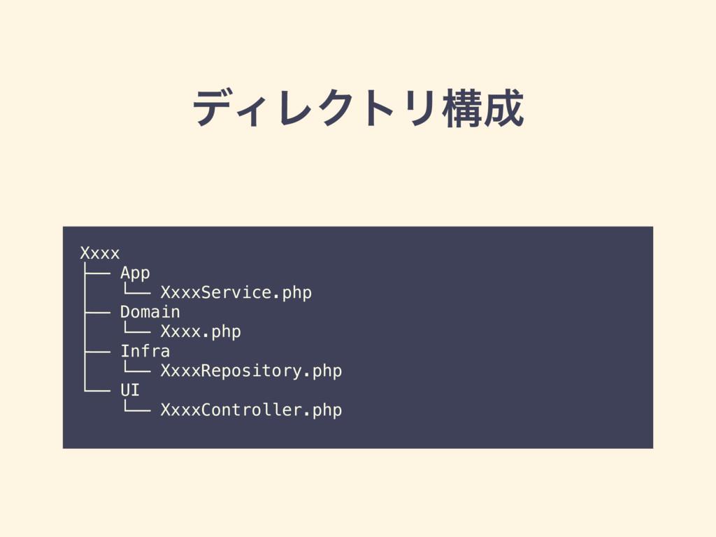 σΟϨΫτϦߏ Xxxx ├── App │ └── XxxxService.php ├──...