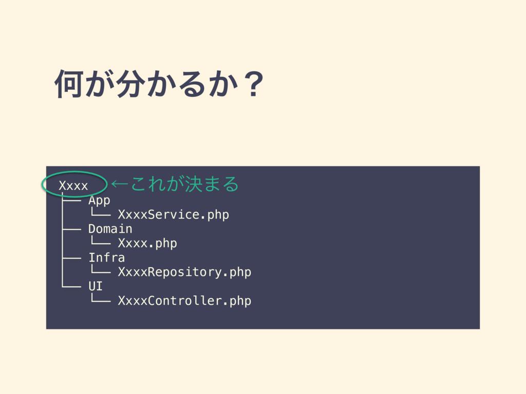 Xxxx ├── App │ └── XxxxService.php ├── Domain │...