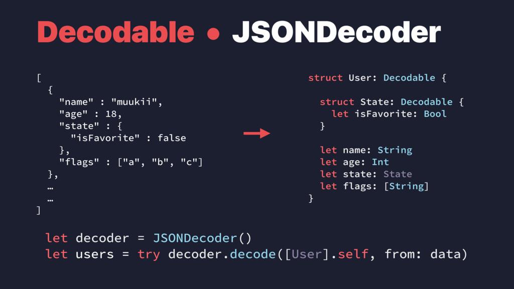 """Decodable • JSONDecoder [ { """"name"""" : """"muukii"""", ..."""