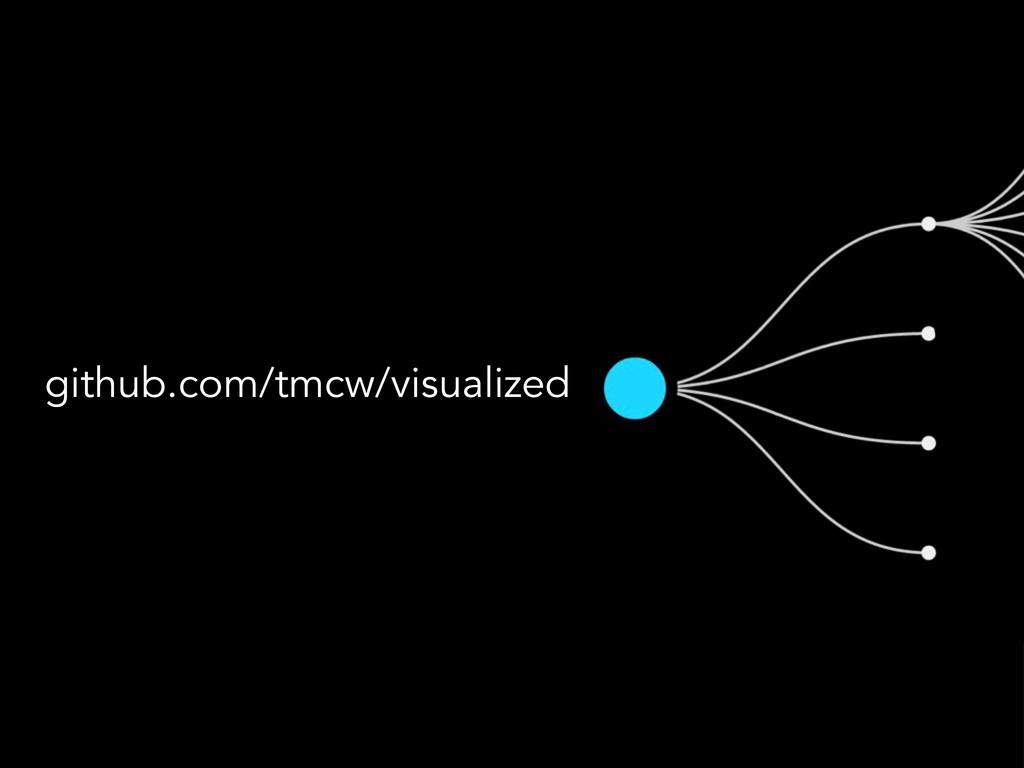 github.com/tmcw/visualized